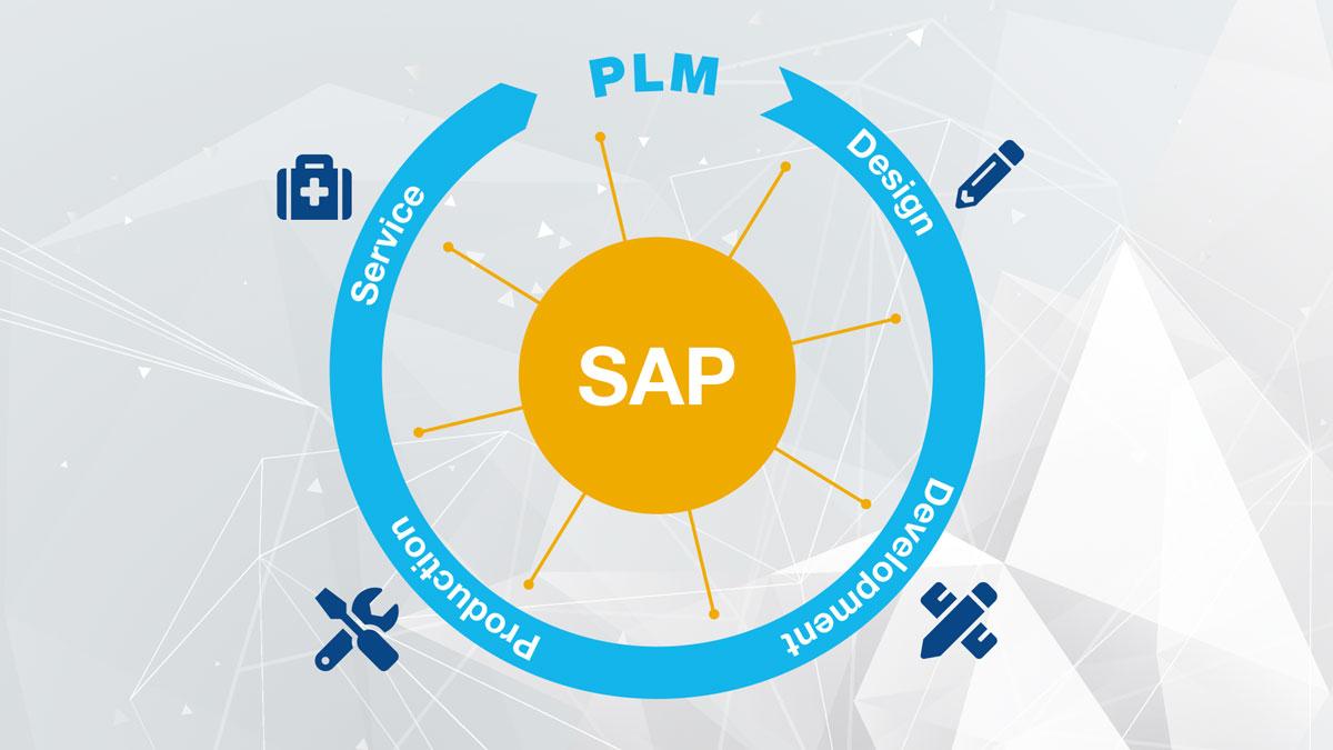 SAP Product Lifecycle Management   SAP PLM